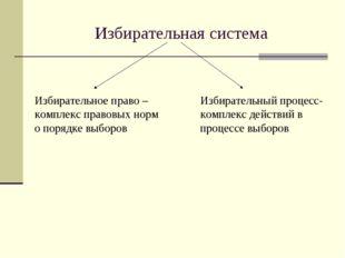 Избирательная система Избирательное право – комплекс правовых норм о порядке