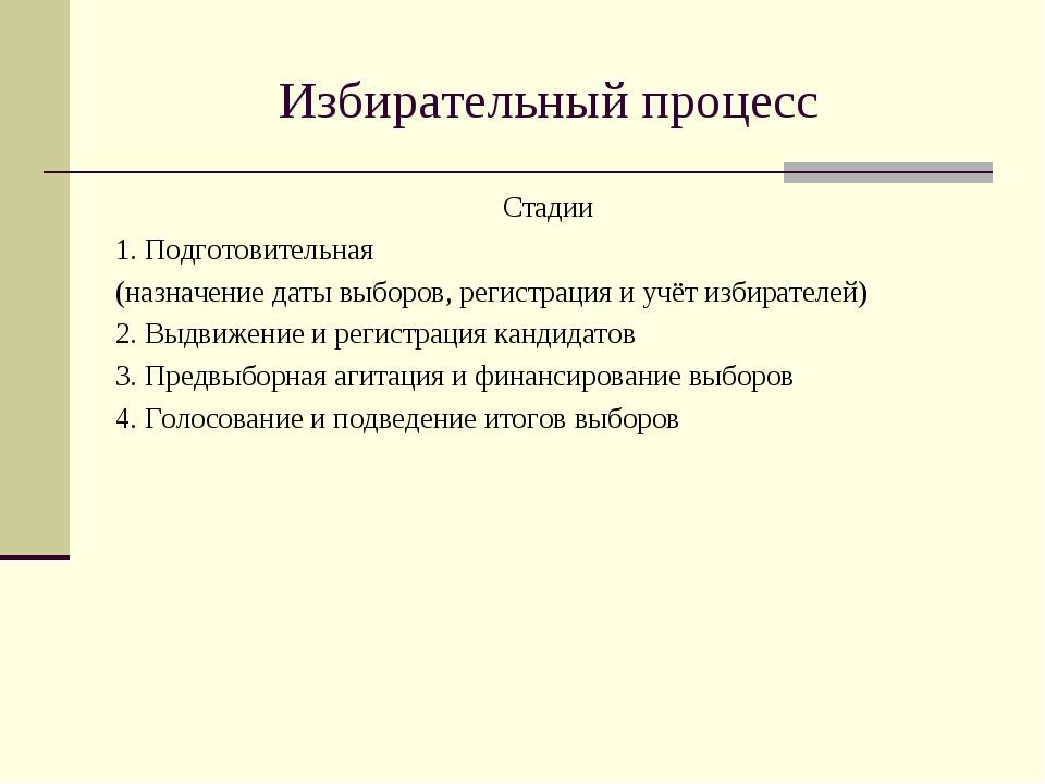 Избирательный процесс Стадии 1. Подготовительная (назначение даты выборов, ре...