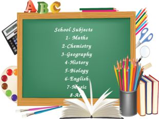 School Subjects 1- Maths 2-Chemistry 3-Geography 4-History 5-Biology 6-Englis