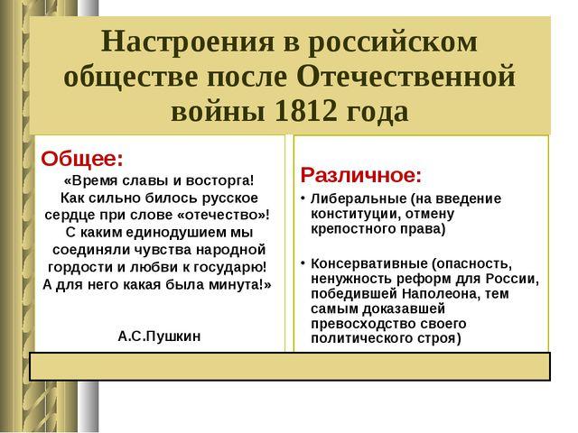 Настроения в российском обществе после Отечественной войны 1812 года Общее: «...