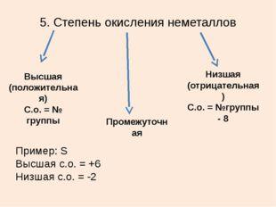 5. Степень окисления неметаллов Высшая (положительная) С.о. = № группы Низшая