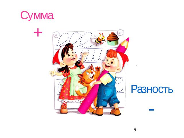 Сумма + Разность -