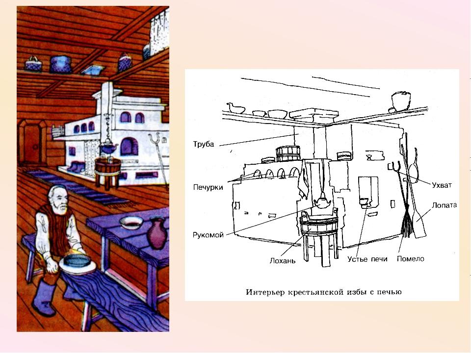 А теперь и посмотри: Печка справа от двери, А напротив – лавка, конник ли кро...