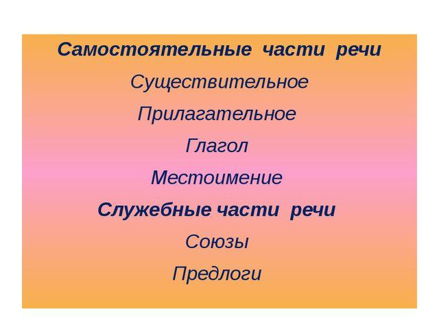 Самостоятельные части речи Существительное Прилагательное Глагол Местоимение...