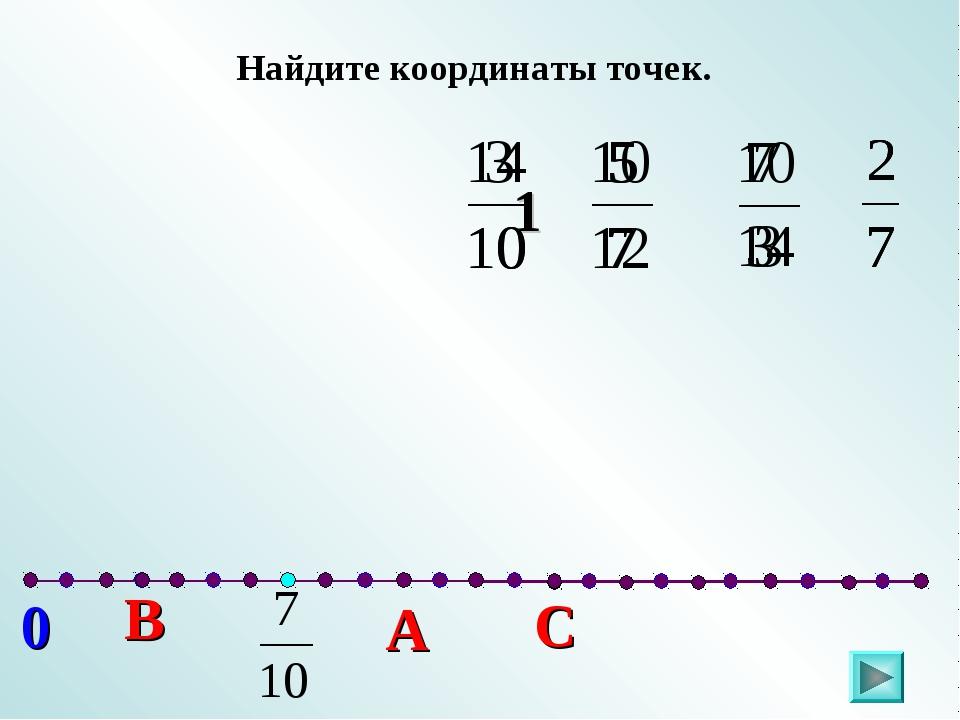 С В А 0 1 Найдите координаты точек.