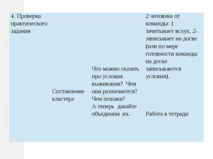 4. Проверка практического задания           Составление кластера