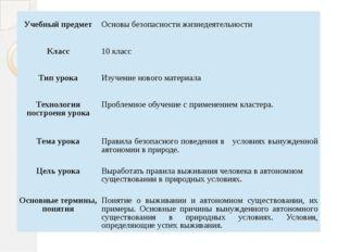 Учебный предмет   Основы безопасности жизнедеятельности  Класс   10 к
