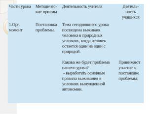 Части урока Методичес-киеприемы Деятельность учителя Деятель- ностьучащихся