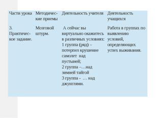 Части урока Методичес-киеприемы Деятельность учителя Деятельность учащихся 3.
