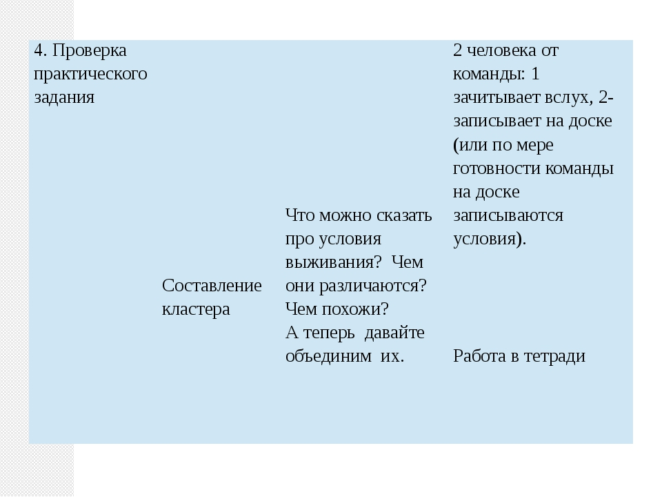 4. Проверка практического задания           Составление кластера ...