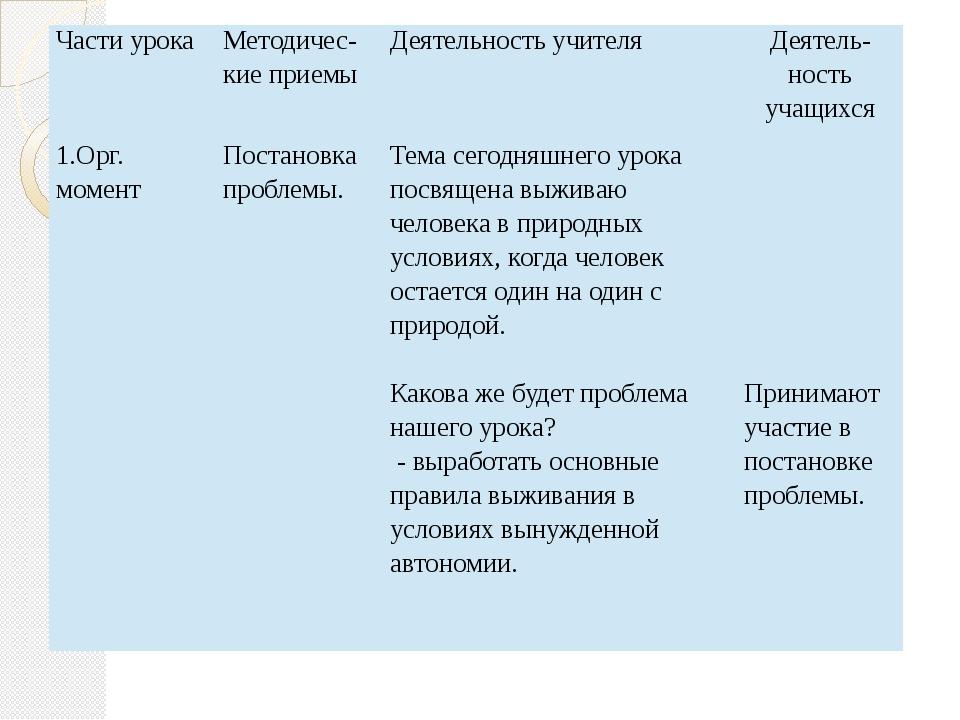 Части урока Методичес-киеприемы Деятельность учителя Деятель- ностьучащихся...