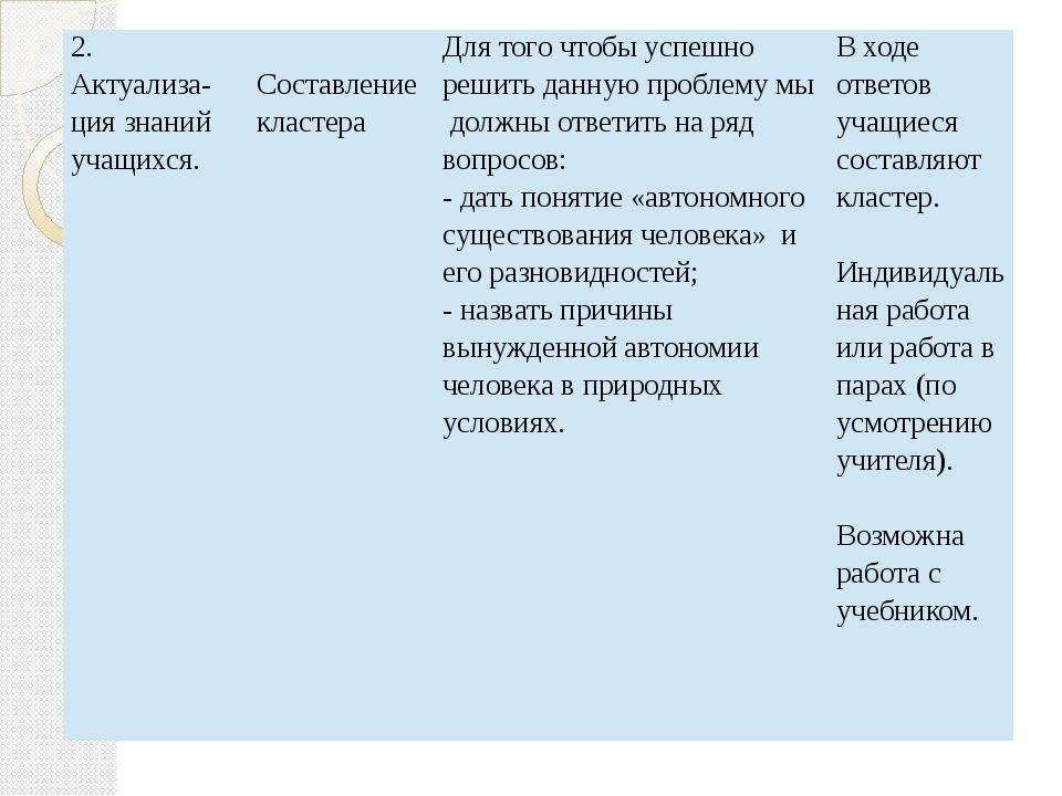 2.Актуализа-циязнаний учащихся.  Составление кластера Для того чтобы успешн...