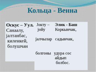 Кольца - Венна Оскус–Уул. Санаалу, jалтанбас, киленкей, болушчан Jокту–Элик-