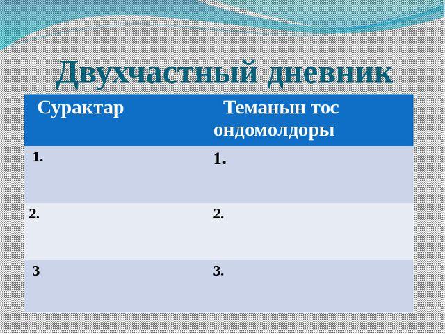 Двухчастный дневник Сурактар Теманынтосондомолдоры 1. 1. 2. 2. 3 3.