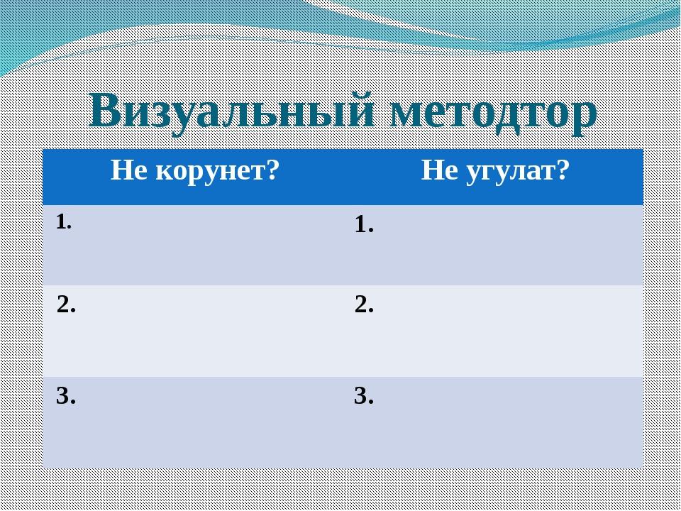 Визуальный методтор Некорунет? Неугулат? 1. 1. 2. 2. 3. 3.