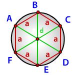 http://www-formula.ru/images/geometry/r_shestiugol.png