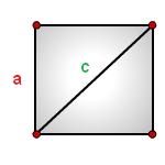 Как рассчитать площадь квадрата через диагональ