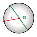Формула площади круга, диаметр