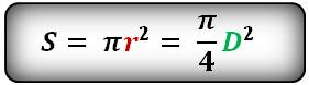 Формула площади круга