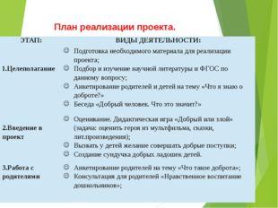 План реализации проекта. ЭТАП: ВИДЫ ДЕЯТЕЛЬНОСТИ:   1.Целеполагание  Подго