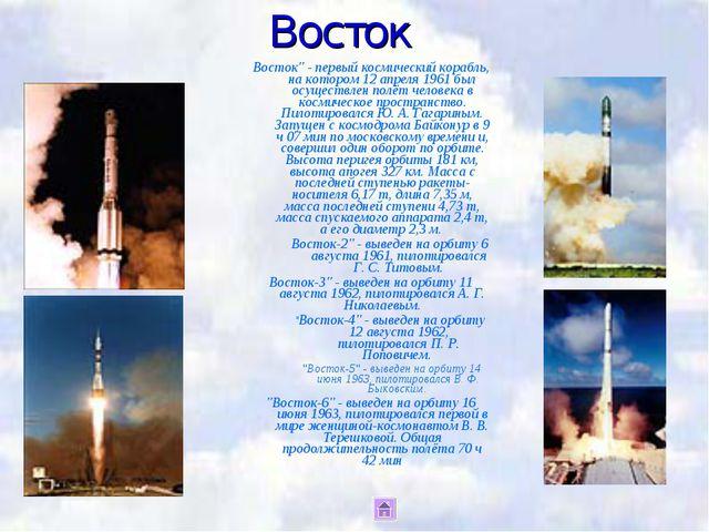 """Восток Восток"""" - первый космический корабль, на котором 12 апреля 1961 был ос..."""