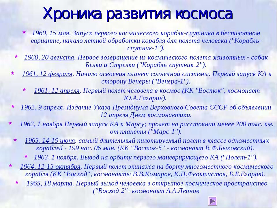 Хроника развития космоса 1960, 15 мая. Запуск первого космического корабля-сп...