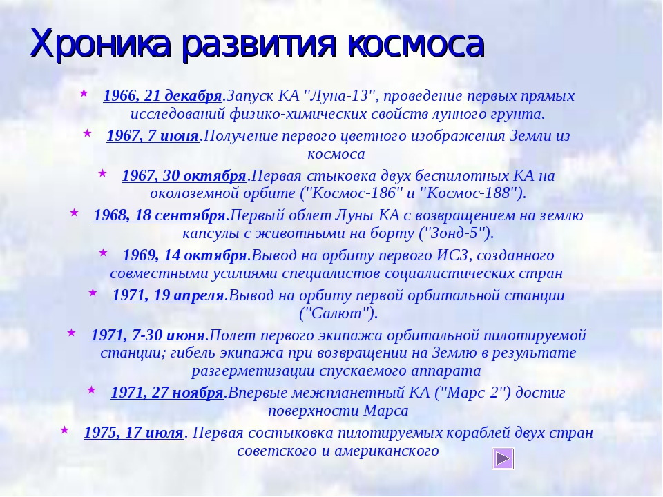 """Хроника развития космоса 1966, 21 декабря.Запуск КА """"Луна-13"""", проведение пер..."""