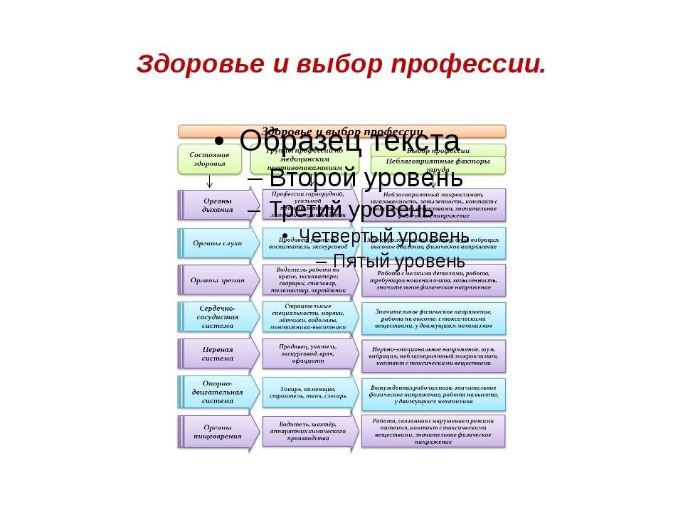 Здоровье и выбор профессии.