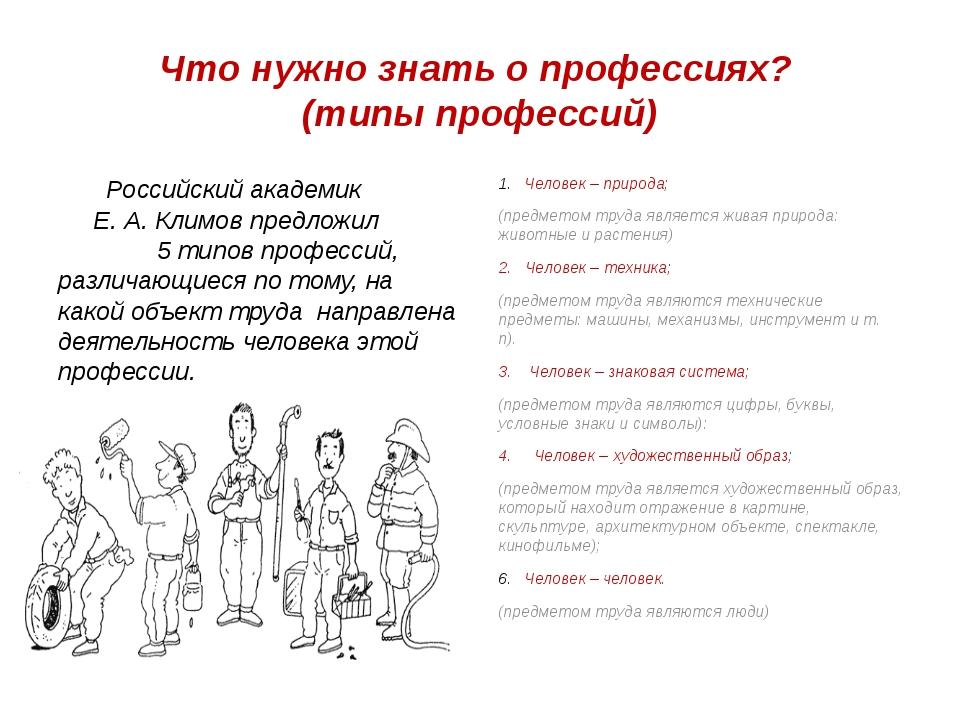 Что нужно знать о профессиях? (типы профессий) Российский академик Е. А. Кли...