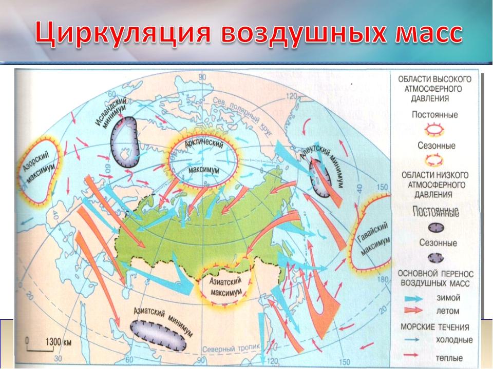 Россия находится в зоне действия трех систем постоянных ветров: западных с Ат...