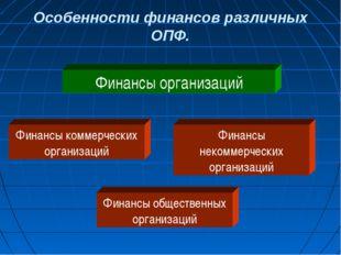 Особенности финансов различных ОПФ. Финансы организаций Финансы коммерческих
