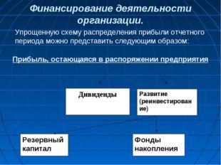 Упрощенную схему распределения прибыли отчетного периода можно представить сл