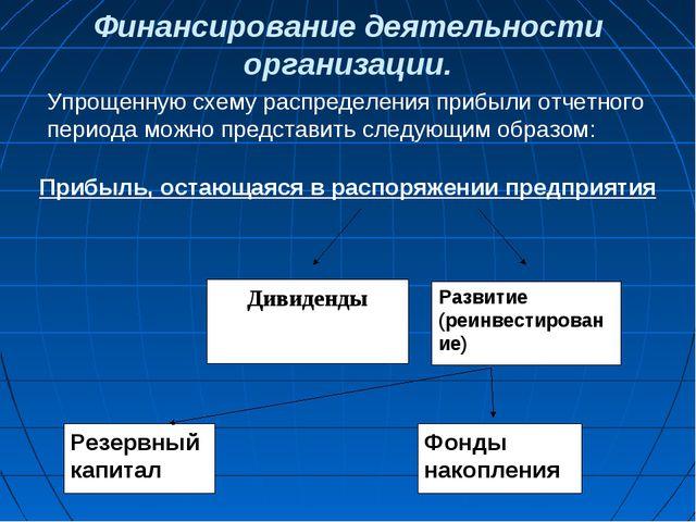 Упрощенную схему распределения прибыли отчетного периода можно представить сл...