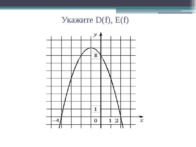 Укажите D(f), E(f)