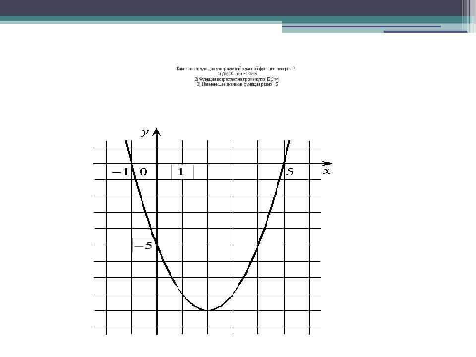 Перечислите свойства функции 1. Область определения функции 2.Промежутки моно...
