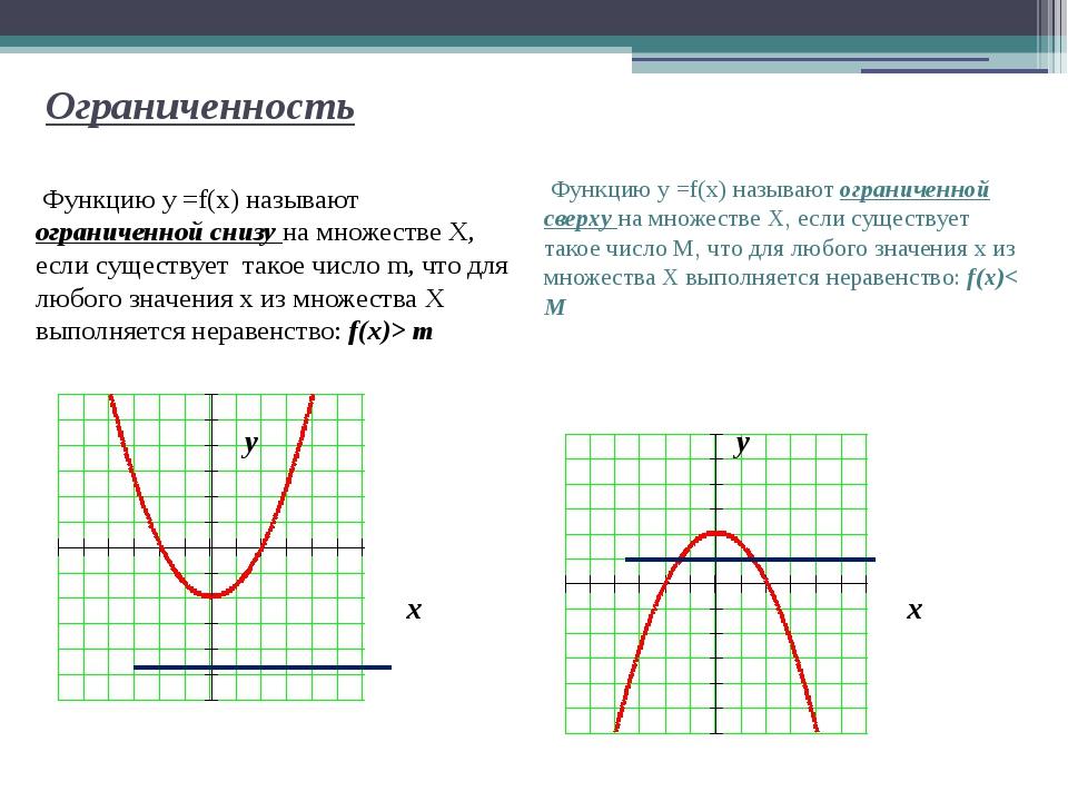 Наибольшее и наименьшее значения Число m называют наименьшим значением функци...