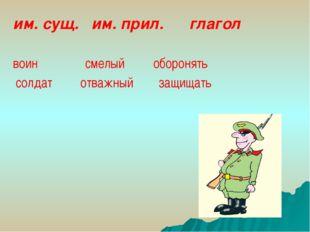 им. сущ. им. прил. глагол воин смелый оборонять солдат отважный защищать
