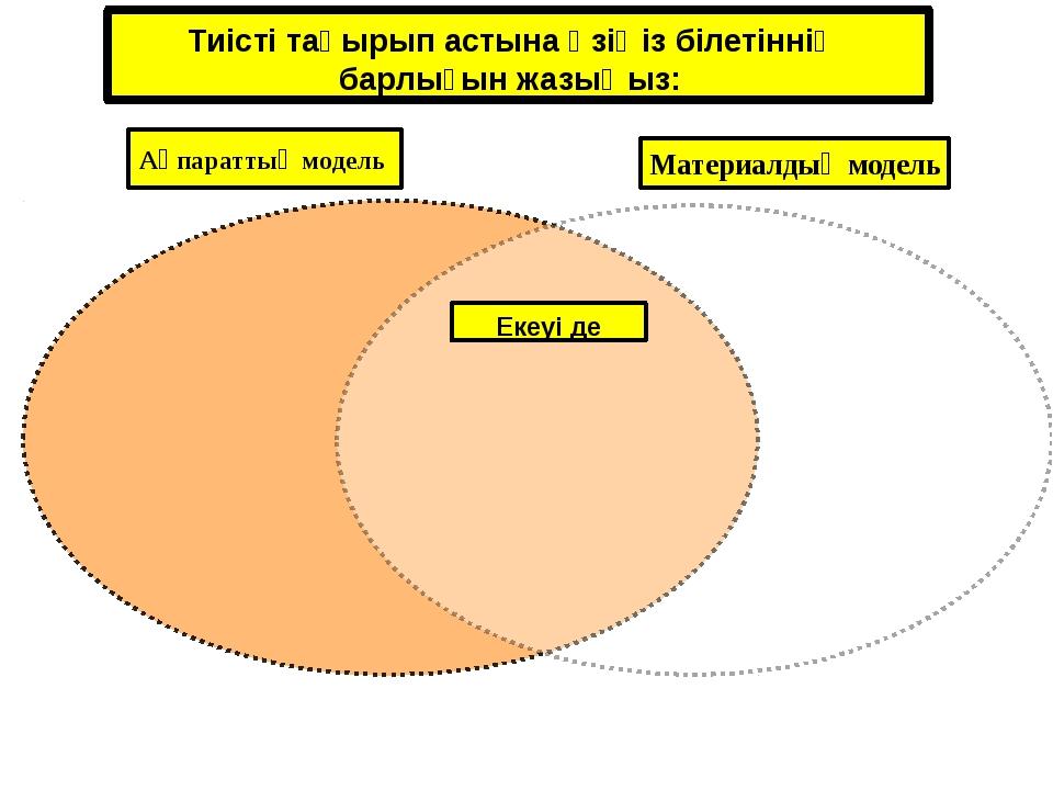 Материалдық модель Ақпараттық модель Екеуі де Тиісті тақырып астына өзіңіз б...