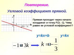 Угловой коэффициент прямой. Прямая проходит через начало координат и точку Р(
