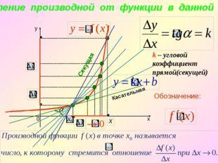 k – угловой коэффициент прямой(секущей) Касательная Секущая Опредление произ