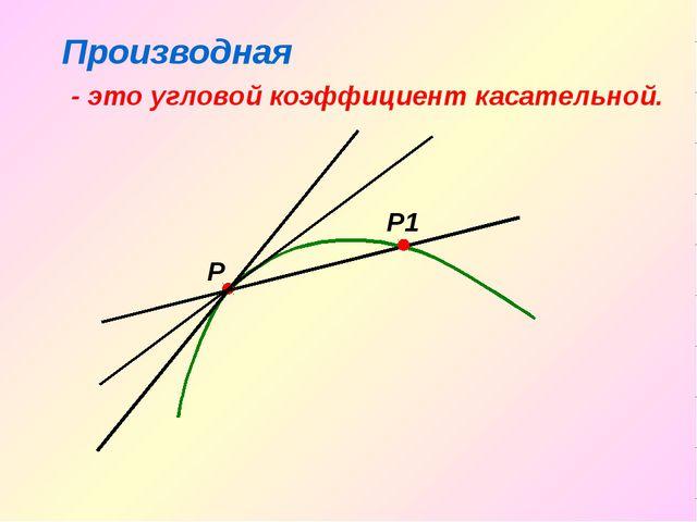 Производная - это угловой коэффициент касательной. Р Р1