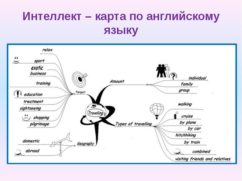 Интеллект – карта по английскому языку