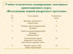 Учебно-тематическое планирование элективного ориентационного курса «Исследова