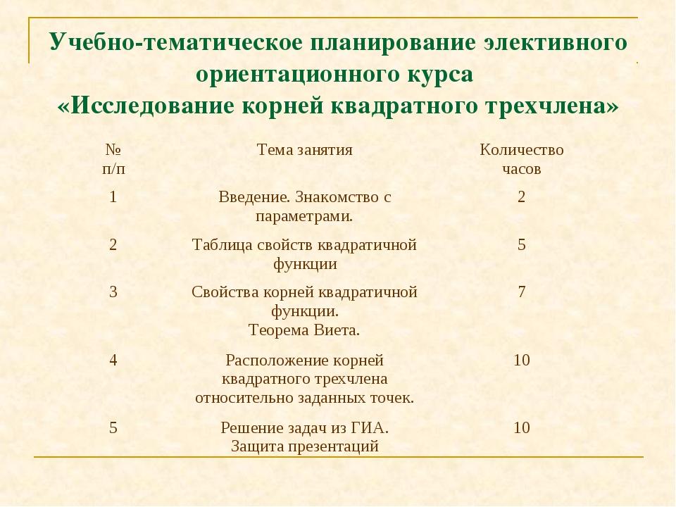 Учебно-тематическое планирование элективного ориентационного курса «Исследова...