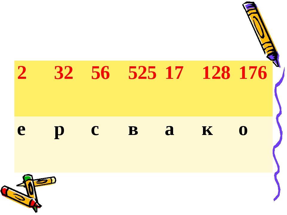 2325652517128176 ерсвако