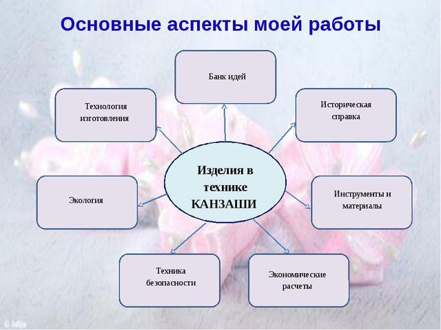 Основные аспекты моей работы Изделия в технике КАНЗАШИ