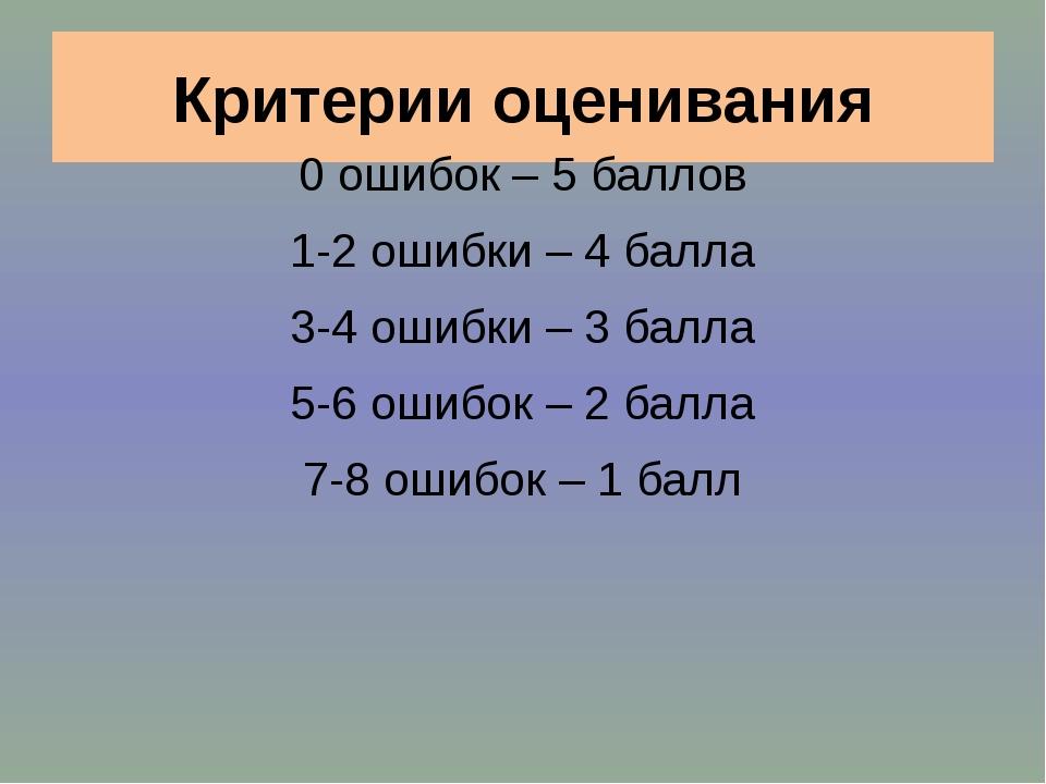 Критерии оценивания 0 ошибок – 5 баллов 1-2 ошибки – 4 балла 3-4 ошибки – 3 б...