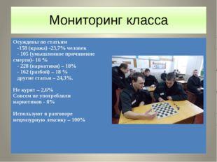 Мониторинг класса Осуждены по статьям -158 (кража) -23,7% человек -105 (умышл