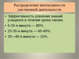Распределение интенсивности умственной деятельности Эффективность усвоения зн