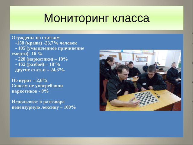 Мониторинг класса Осуждены по статьям -158 (кража) -23,7% человек -105 (умышл...